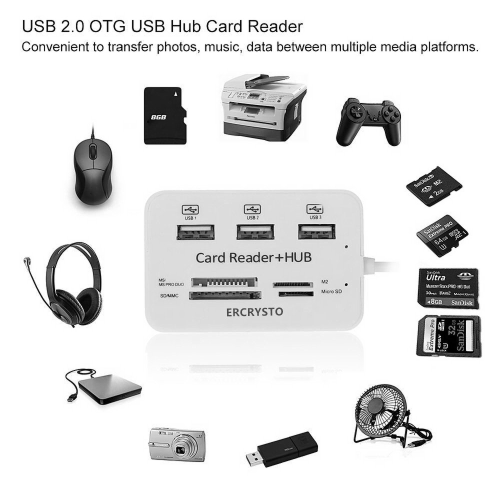 USB card reader +Hub